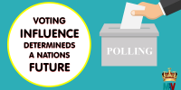 Voting is a GAME of influence